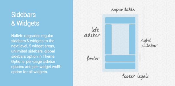 Sidebars & Widgets. Nalleto upgrades regular sidebars & widgets to the next level. Try to imagine …