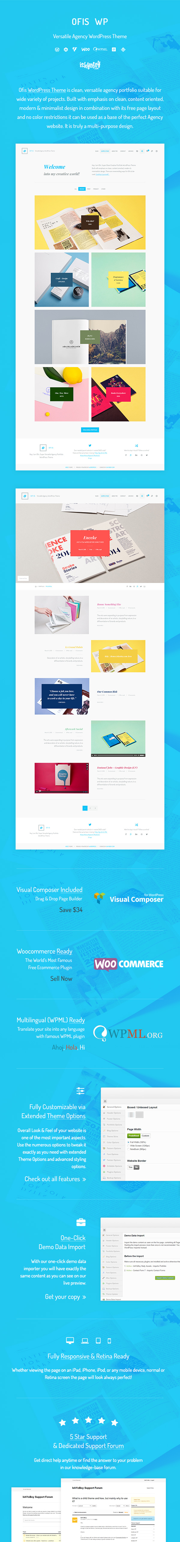 IshYoBoy | Ofis - Versatile Agency WordPress Theme